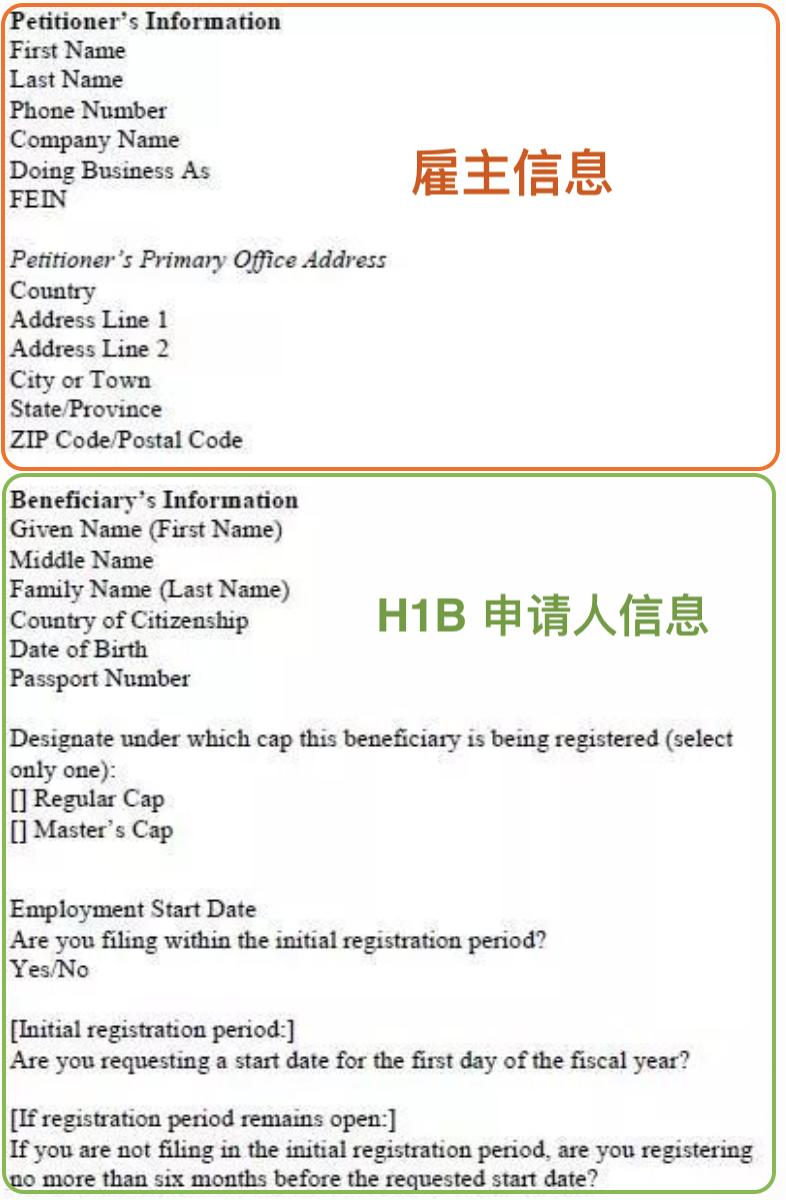 H1B电子注册时间